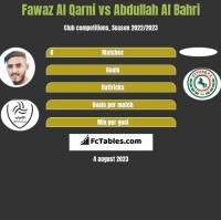Fawaz Al Qarni vs Abdullah Al Bahri h2h player stats