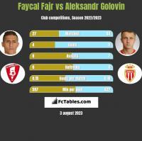 Faycal Fajr vs Aleksandr Golovin h2h player stats