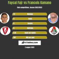 Faycal Fajr vs Francois Kamano h2h player stats