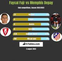 Faycal Fajr vs Memphis Depay h2h player stats