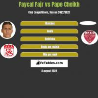 Faycal Fajr vs Pape Cheikh h2h player stats