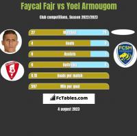 Faycal Fajr vs Yoel Armougom h2h player stats