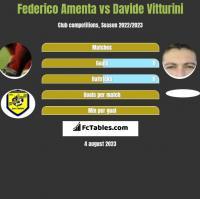 Federico Amenta vs Davide Vitturini h2h player stats