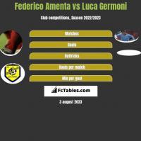 Federico Amenta vs Luca Germoni h2h player stats