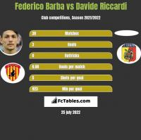 Federico Barba vs Davide Riccardi h2h player stats