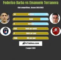 Federico Barba vs Emanuele Terranova h2h player stats