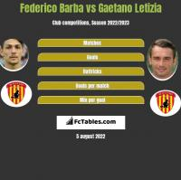 Federico Barba vs Gaetano Letizia h2h player stats
