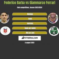 Federico Barba vs Giammarco Ferrari h2h player stats