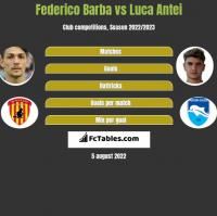 Federico Barba vs Luca Antei h2h player stats