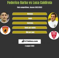 Federico Barba vs Luca Caldirola h2h player stats