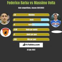 Federico Barba vs Massimo Volta h2h player stats
