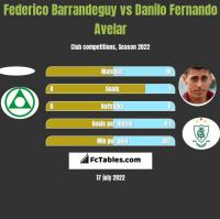 Federico Barrandeguy vs Danilo Fernando Avelar h2h player stats