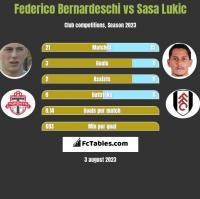 Federico Bernardeschi vs Sasa Lukic h2h player stats
