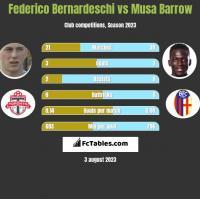 Federico Bernardeschi vs Musa Barrow h2h player stats