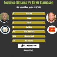 Federico Dimarco vs Birkir Bjarnason h2h player stats