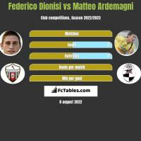 Federico Dionisi vs Matteo Ardemagni h2h player stats