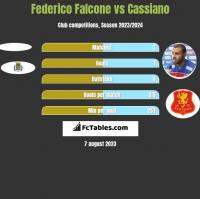 Federico Falcone vs Cassiano h2h player stats