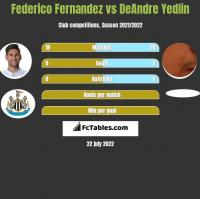 Federico Fernandez vs DeAndre Yedlin h2h player stats