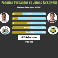 Federico Fernandez vs James Tarkowski h2h player stats