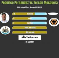 Federico Fernandez vs Yerson Mosquera h2h player stats