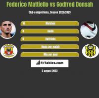 Federico Mattiello vs Godfred Donsah h2h player stats