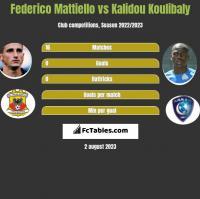 Federico Mattiello vs Kalidou Koulibaly h2h player stats