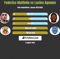 Federico Mattiello vs Lucien Agoume h2h player stats