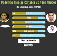 Federico Nicolas Cartabia vs Ager Aketxe h2h player stats