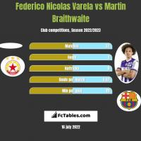 Federico Nicolas Varela vs Martin Braithwaite h2h player stats