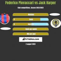 Federico Piovaccari vs Jack Harper h2h player stats