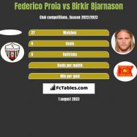 Federico Proia vs Birkir Bjarnason h2h player stats