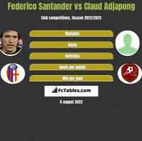 Federico Santander vs Claud Adjapong h2h player stats