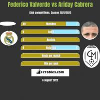Federico Valverde vs Ariday Cabrera h2h player stats