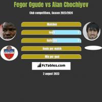 Fegor Ogude vs Alan Chochiyev h2h player stats