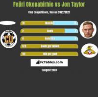 Fejiri Okenabirhie vs Jon Taylor h2h player stats