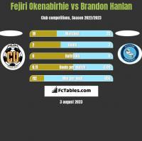 Fejiri Okenabirhie vs Brandon Hanlan h2h player stats