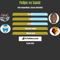 Felipe vs Samir h2h player stats