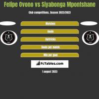 Felipe Ovono vs Siyabonga Mpontshane h2h player stats