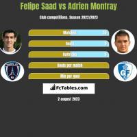 Felipe Saad vs Adrien Monfray h2h player stats