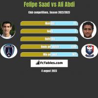 Felipe Saad vs Ali Abdi h2h player stats