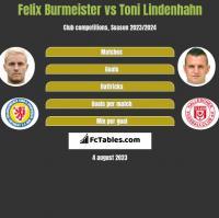 Felix Burmeister vs Toni Lindenhahn h2h player stats