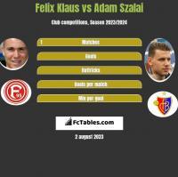 Felix Klaus vs Adam Szalai h2h player stats
