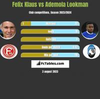 Felix Klaus vs Ademola Lookman h2h player stats