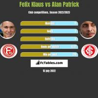Felix Klaus vs Alan Patrick h2h player stats