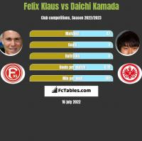 Felix Klaus vs Daichi Kamada h2h player stats