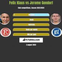 Felix Klaus vs Jerome Gondorf h2h player stats