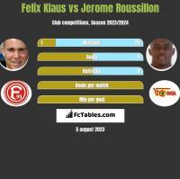 Felix Klaus vs Jerome Roussillon h2h player stats