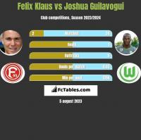 Felix Klaus vs Joshua Guilavogui h2h player stats