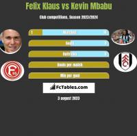 Felix Klaus vs Kevin Mbabu h2h player stats