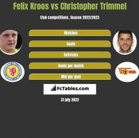 Felix Kroos vs Christopher Trimmel h2h player stats